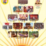 ಸರಯೂ - ವಿದ್ಯಾಕೇಂದ್ರ ವಾರ್ತಾಪತ್ರ