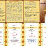 vichara sankirana 2019